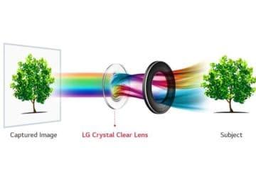 To LG V30 camera smartphone είναι το πρώτο με γυάλινο φακό Crystal Clear. (γραφικά: LG)