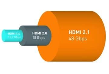HDMI 2.1 pipeline