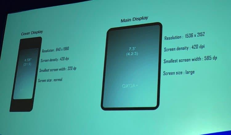 Οι προδιαγραφές της οθόνης Infinity Flex για το αναδιπλούμενο smartphone της Samsung