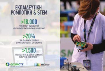 Πανελλήνιος Διαγωνισμός Εκπαιδευτικής Ρομποτικής 2020 Δηλώσεις συμμετοχής OTE WRO Educational Robotics Competition 2020